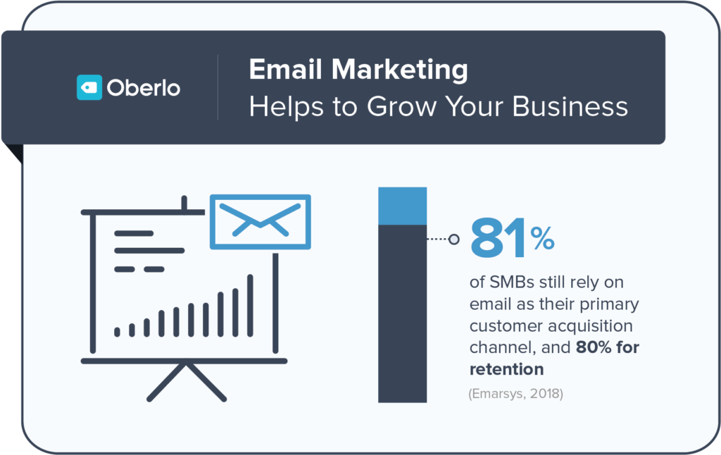 email marketing business growth