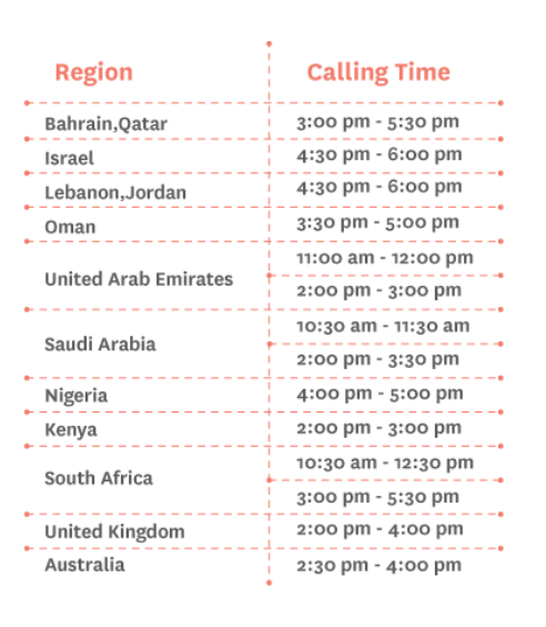 cold calling prospects timing by region