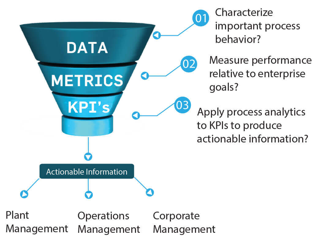 Measure Lead Generation Strategy KPIs and Metrics   SLN-Solutions